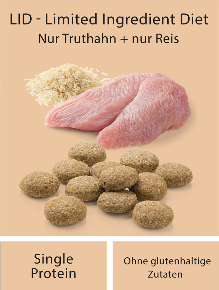 Dog food MERA pure sensitive turkey & rice for sensitive dogs ingredients