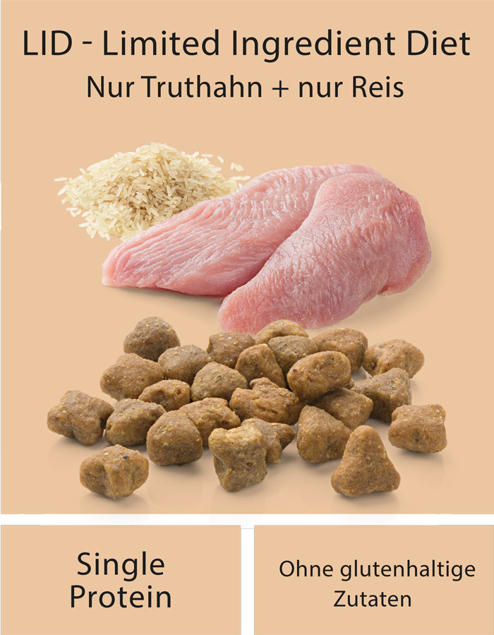 Dog food MERA pure sensitive Mini turkey & rice for sensitive, small dogs ingredients